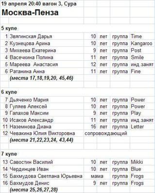москва-пенза