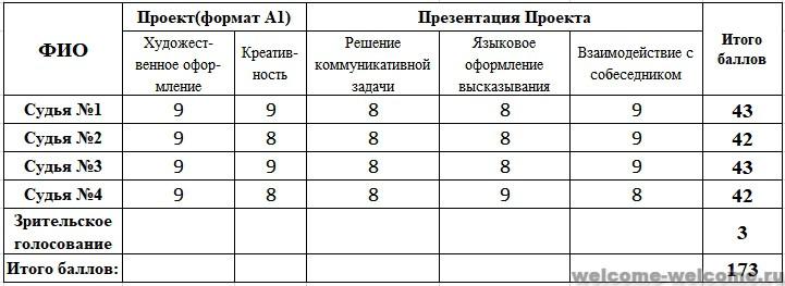 %d0%b3%d0%b0%d0%b2%d1%80%d0%b8%d0%bb%d0%b5%d0%bd%d0%ba%d0%be