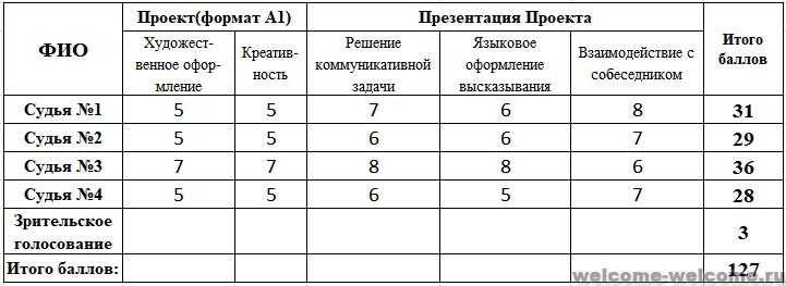 %d0%b3%d0%b5%d1%80%d0%b0%d1%81%d0%b8%d0%bd