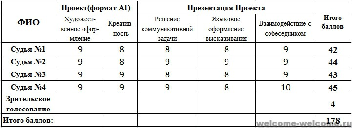 %d0%b3%d1%80%d0%b8%d0%b3%d0%be%d1%80%d1%8c%d0%b5%d0%b2%d0%b0