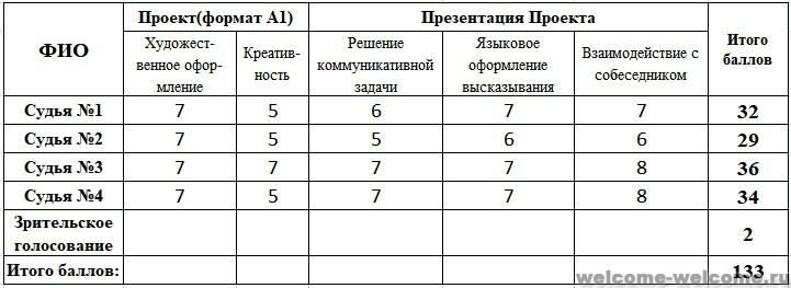 %d0%b8%d0%b2%d0%b0%d1%88%d0%ba%d0%b8%d0%bd