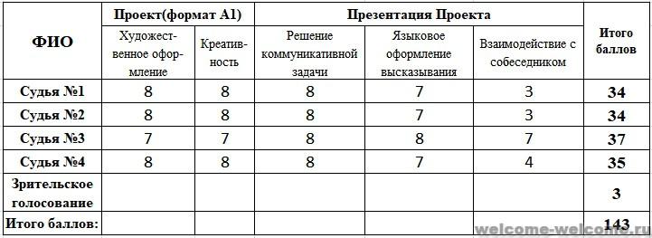 %d0%ba%d0%be%d1%80%d1%82%d0%b8%d0%ba%d0%be%d0%b2%d0%b0