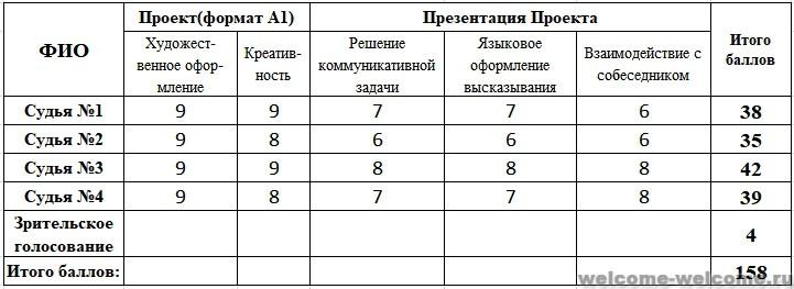 %d0%bc%d0%b0%d1%85%d0%bc%d1%83%d0%b4%d0%be%d0%b2%d0%b0