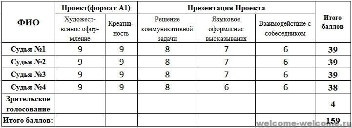 %d0%bc%d0%b5%d0%b4%d0%b2%d0%b5%d0%b4%d0%b5%d0%b2