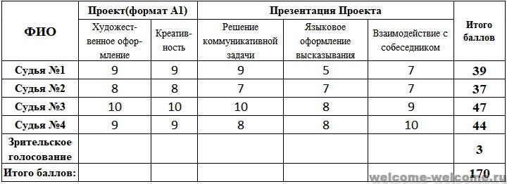 %d0%bc%d0%b5%d0%bb%d1%8c%d0%bd%d0%b8%d0%ba%d0%be%d0%b2%d0%b0
