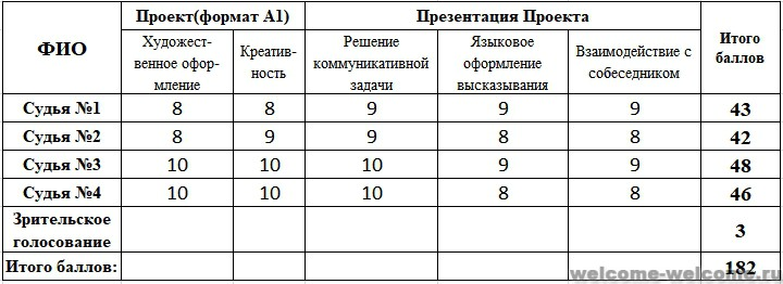 %d0%bc%d0%b5%d1%80%d0%ba%d1%83%d1%80%d1%8c%d0%b5%d0%b2%d0%b0