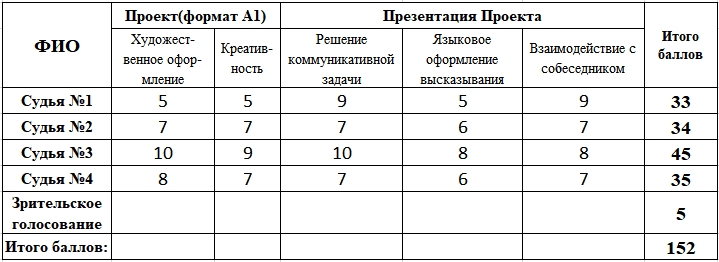 %d0%bc%d0%b8%d0%bd%d1%86%d0%b5%d0%b2