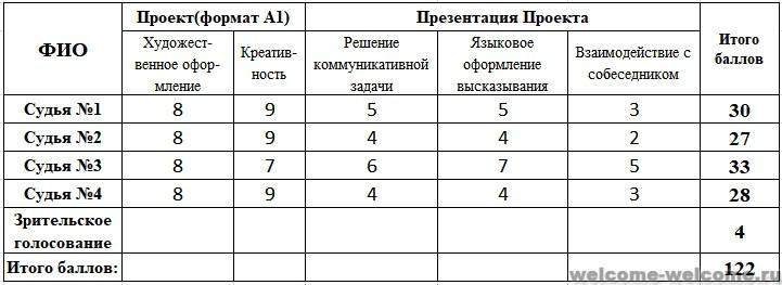 %d0%bf%d0%b0%d1%80%d1%88%d0%b8%d0%bd%d0%b0