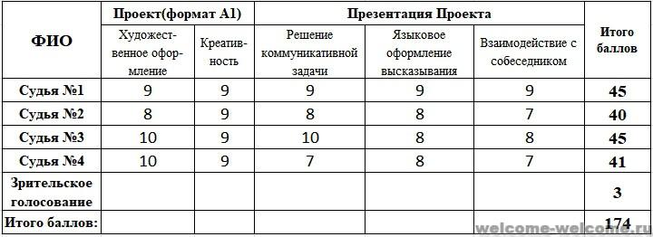 %d0%bf%d0%b8%d0%bb%d0%b8%d0%ba%d0%b8%d0%bd