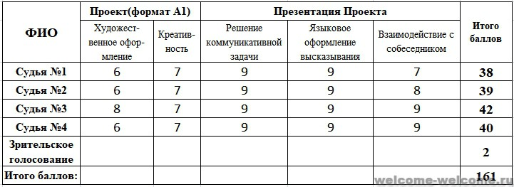 %d0%bf%d0%b8%d1%80%d0%be%d0%b3%d0%be%d0%b2%d0%b0