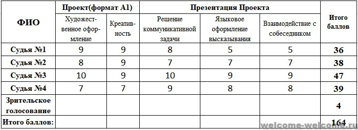 %d0%bf%d1%83%d1%85%d0%b0%d1%80%d0%b5%d0%b2%d0%b0