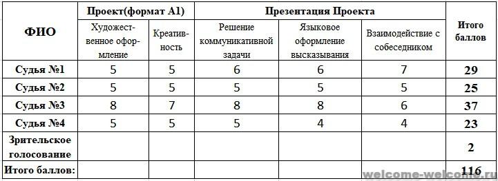 %d1%81%d0%b0%d0%bc%d0%be%d1%85%d0%b8%d0%bd