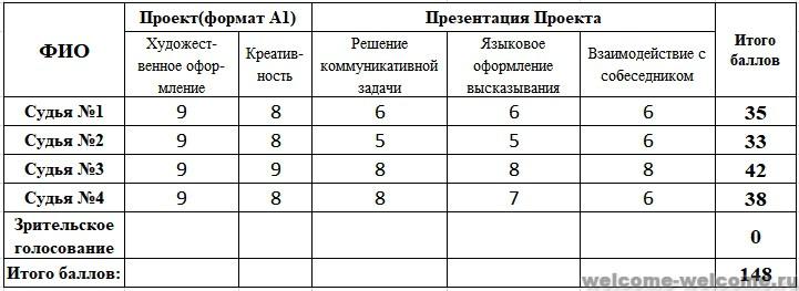 %d1%84%d0%be%d0%bc%d0%b8%d0%bd%d0%b0