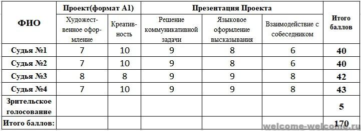 %d1%84%d1%83%d1%80%d1%81%d0%be%d0%b2%d0%b0