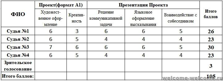 %d1%88%d0%b8%d0%bd%d0%b4%d0%b8%d0%bd%d0%b0