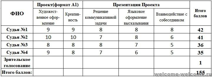 %d0%b2%d0%bb%d0%b0%d1%81%d0%be%d0%b2%d0%b0