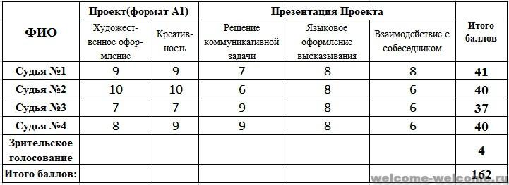 %d0%ba%d0%b8%d1%81%d0%b5%d0%bb%d0%b5%d0%b2%d0%b0