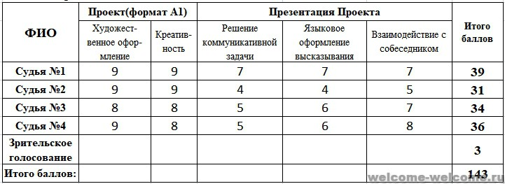 %d0%ba%d0%be%d0%b7%d0%bb%d0%be%d0%b2%d0%b0