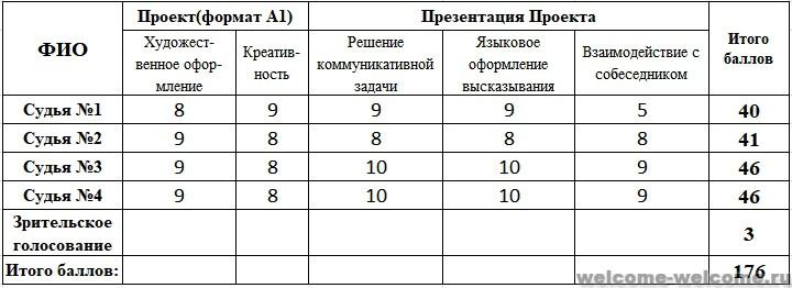 %d0%ba%d0%be%d1%81%d0%be%d1%83%d1%80%d0%be%d0%b2