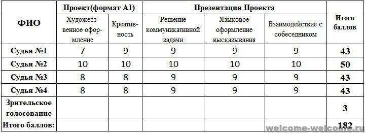 %d0%bb%d0%b5%d0%b2%d1%86%d0%be%d0%b2