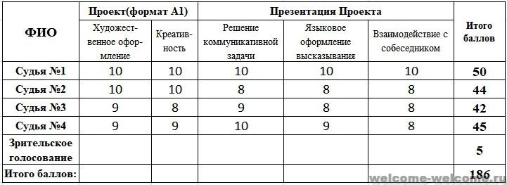 %d0%bb%d0%b8%d0%b7%d1%83%d0%bd%d0%be%d0%b2