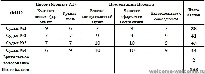 %d0%bd%d0%b8%d0%ba%d0%b0%d0%bd%d0%be%d1%80%d0%be%d0%b2