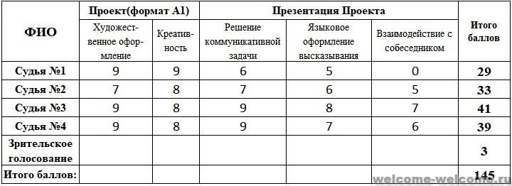 %d0%bf%d0%b0%d0%b2%d0%bb%d0%be%d0%b2
