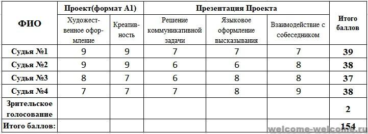 %d1%81%d1%8b%d1%81%d0%be%d0%b5%d0%b2%d0%b0