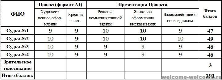 %d0%b0%d0%b1%d1%80%d0%b0%d0%bc%d0%be%d0%b2