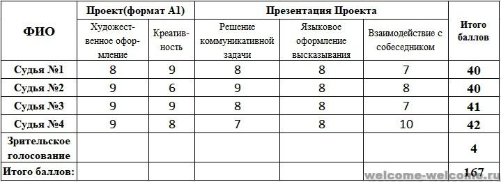 %d0%b3%d0%bb%d0%b5%d0%b1%d0%be%d0%b2%d0%b0