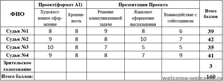 %d0%bb%d0%b5%d0%ba%d1%81%d0%b8%d0%bd