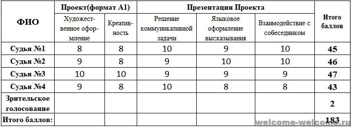 %d0%bc%d0%b8%d1%85%d0%b5%d0%b5%d0%b2