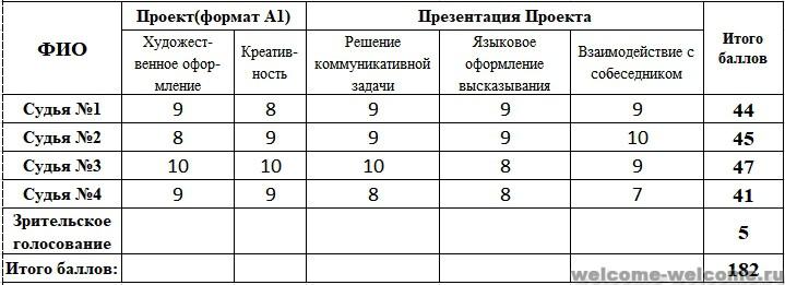 %d1%81%d0%b0%d1%84%d1%80%d0%be%d0%bd