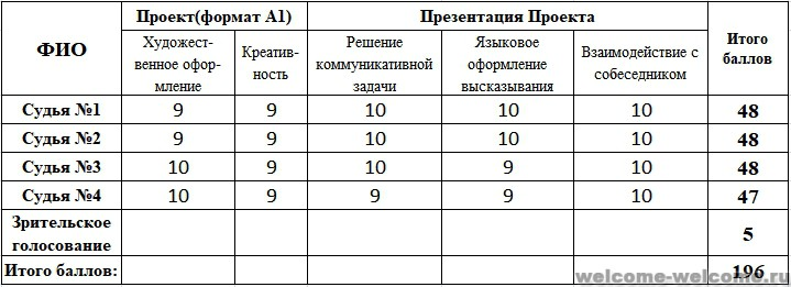 %d0%b1%d0%b8%d0%ba%d1%81%d0%b0%d0%bb%d0%b8%d0%b5%d0%b2