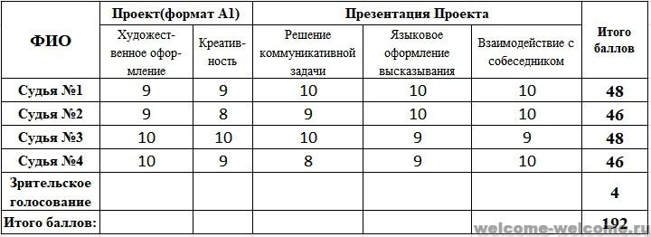 %d0%b0%d0%b3%d0%b0%d0%bf%d0%be%d0%b2%d0%b0