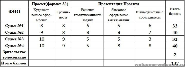 %d0%b0%d0%bd%d0%b4%d1%80%d0%b5%d0%b5%d0%b2%d0%b0
