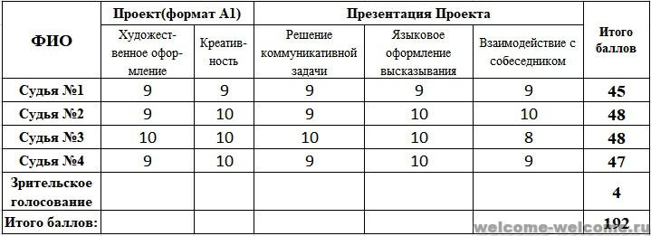 %d0%b0%d1%80%d1%82%d0%b5%d0%bc%d1%8c%d0%b5%d0%b2%d0%b0