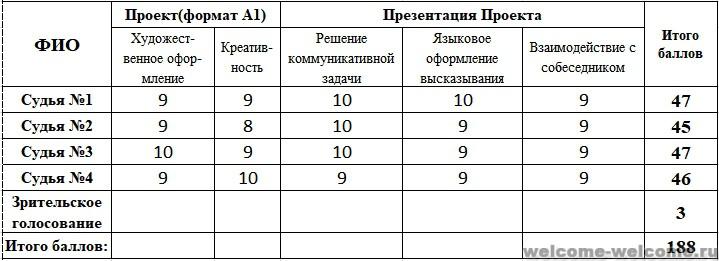 %d0%ba%d0%b0%d0%bd%d0%b5%d0%b2%d1%81%d0%ba%d0%b0%d1%8f