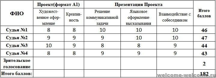 %d0%ba%d0%b0%d0%bf%d0%b8%d1%82%d1%83%d1%80%d0%be%d0%b2%d0%b0