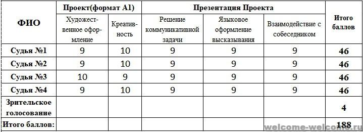 %d0%ba%d0%be%d0%bd%d0%b4%d1%80%d0%b0