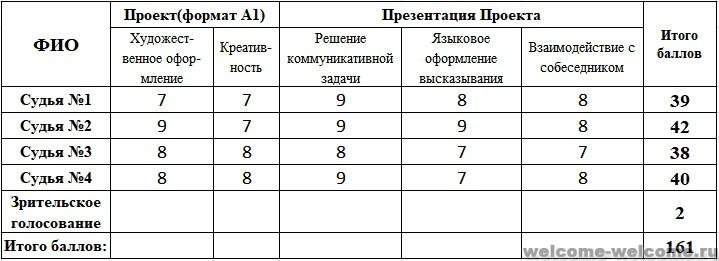 %d0%ba%d0%be%d1%80%d0%bd%d0%b5%d0%b5%d0%b2%d0%b0