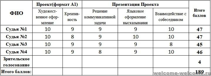%d0%bb%d0%b8%d0%b7%d1%83%d0%bd