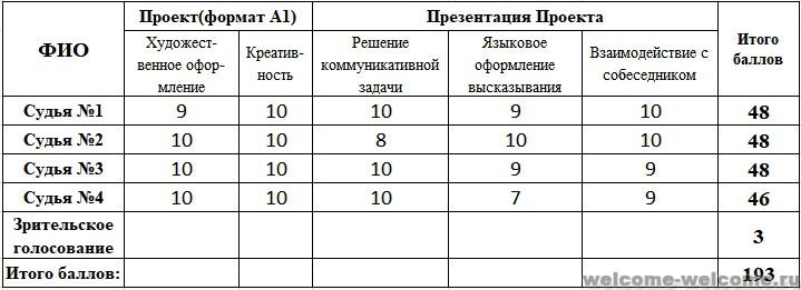 %d0%bb%d0%be%d0%b3%d0%b8%d0%bd%d0%be%d0%b2