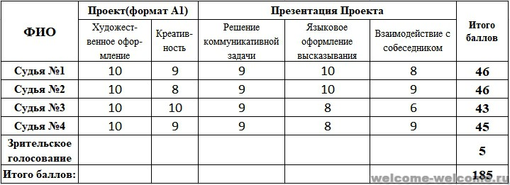 %d0%bc%d1%83%d1%80%d0%b0%d1%88%d0%ba%d0%b8%d0%bd%d0%b0