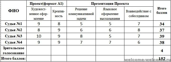 %d0%bf%d1%80%d0%be%d0%ba%d0%be%d0%bf