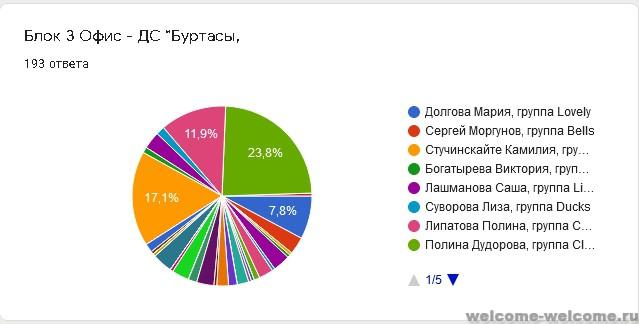 %d0%b1%d1%83%d1%80%d1%82%d0%b0%d1%81%d1%8b
