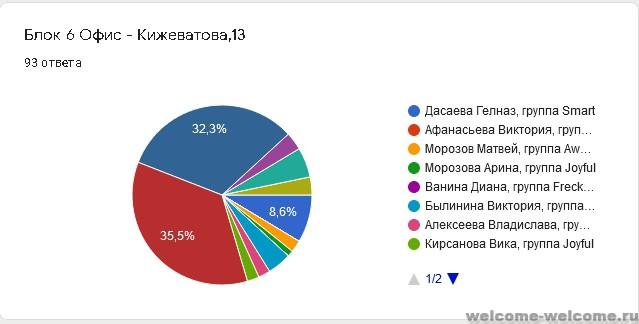 %d0%ba%d0%b8%d0%b6%d0%b5%d0%b2%d0%b0
