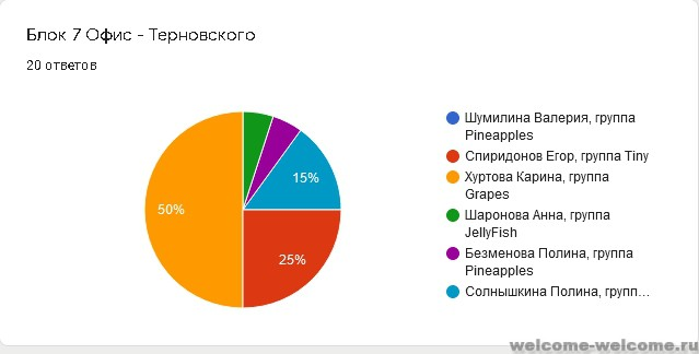 %d1%82%d0%b5%d1%80%d0%bd%d0%be%d0%b2%d0%ba%d0%b0